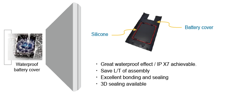 Waterproof battery cover