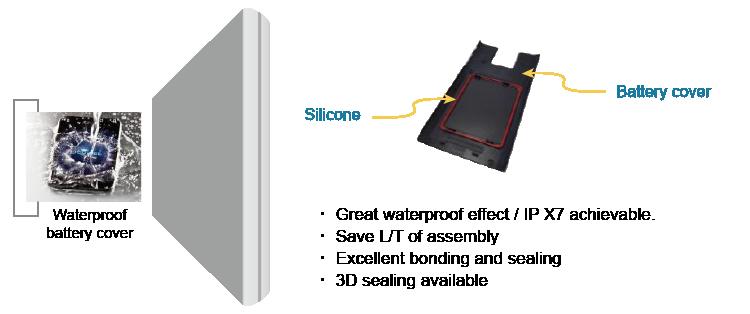 Waterproof battery cover